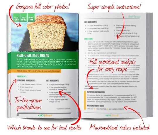Inside Keto Breads Book