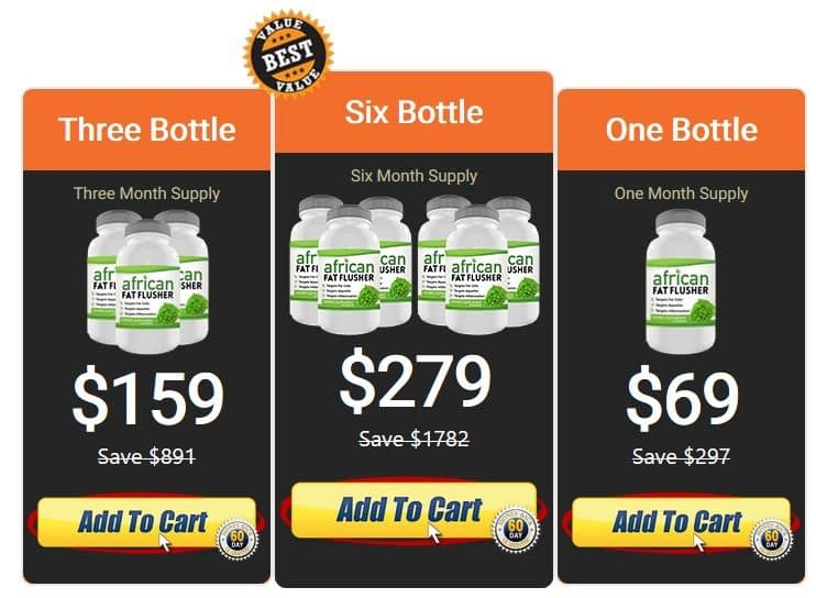 Buy Fat Flusher Diet With Discount