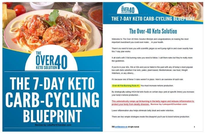 Over 40 Keto Solution Table of Contents