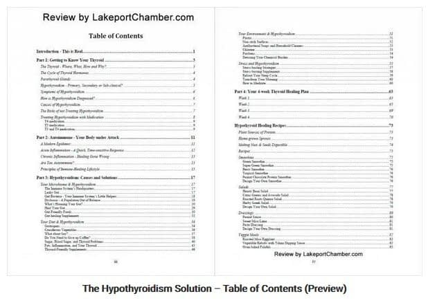 The Hypothyroidism Solution Table of Contents